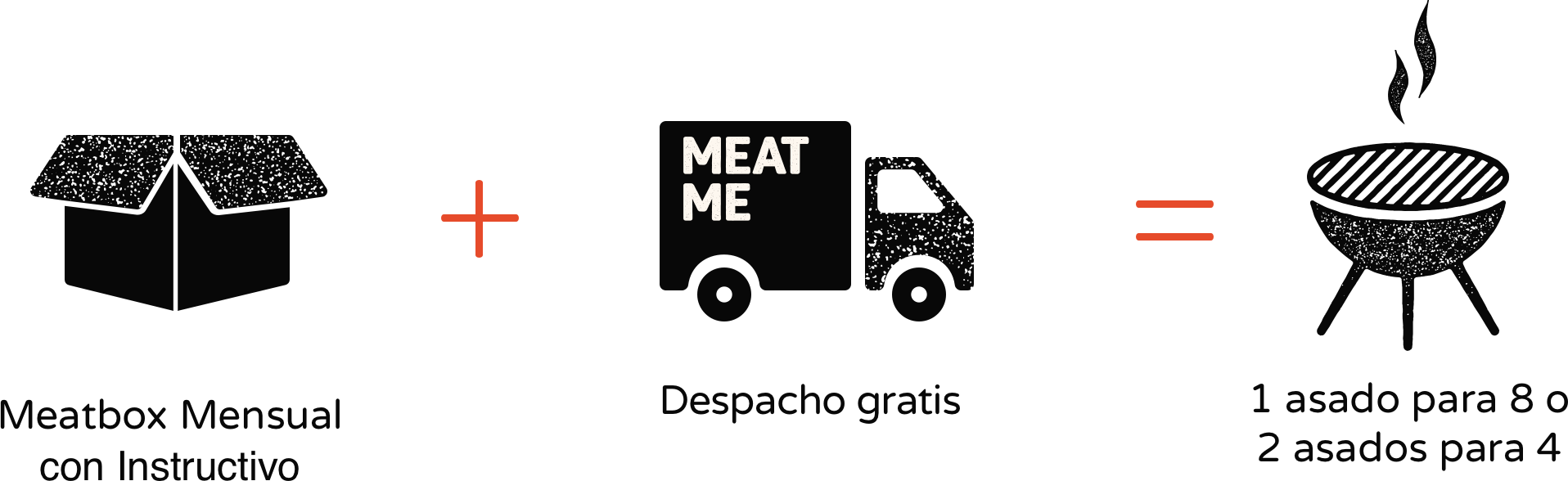 Meatbox mensual con instructivo. Despacho gratis. 1 asado para 8 o 2 para 4.