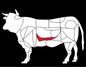 Corte de vaca. Entraña